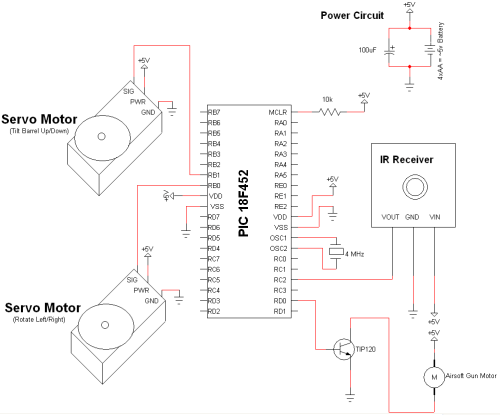 small resolution of tupperware turret airsoft gun schematic pyroelectro news infrared ir receiver schematic pyroelectro news projects