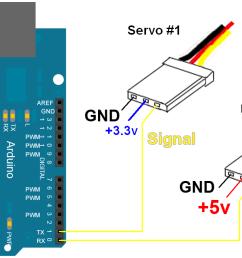 servo pin diagram schema wiring diagrams servo sg90 pin diagram arduino multi servo control schematic pyroelectro [ 1373 x 640 Pixel ]