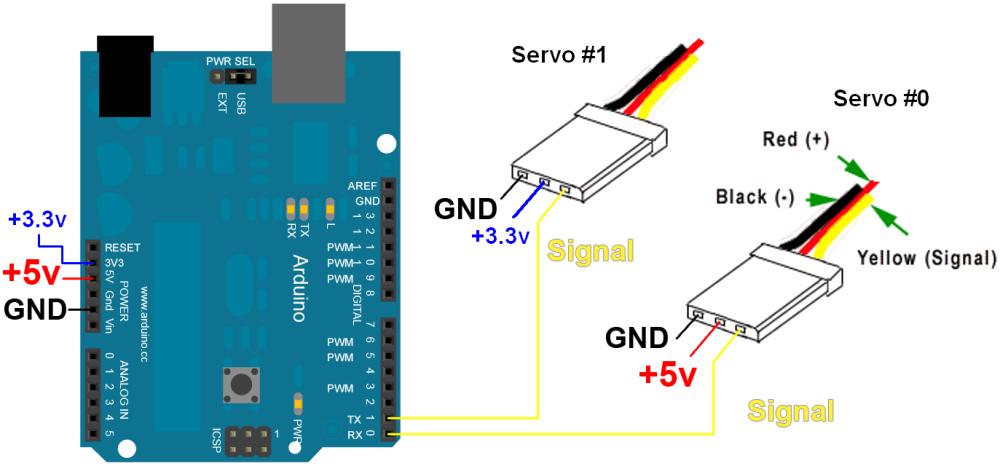 medium resolution of servo pin diagram schema wiring diagrams servo sg90 pin diagram arduino multi servo control schematic pyroelectro