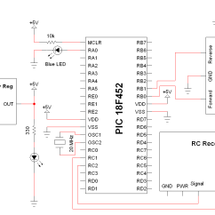 Rf Transmitter And Receiver Block Diagram Invisible Fence Wiring Rc Component Schematics Wire
