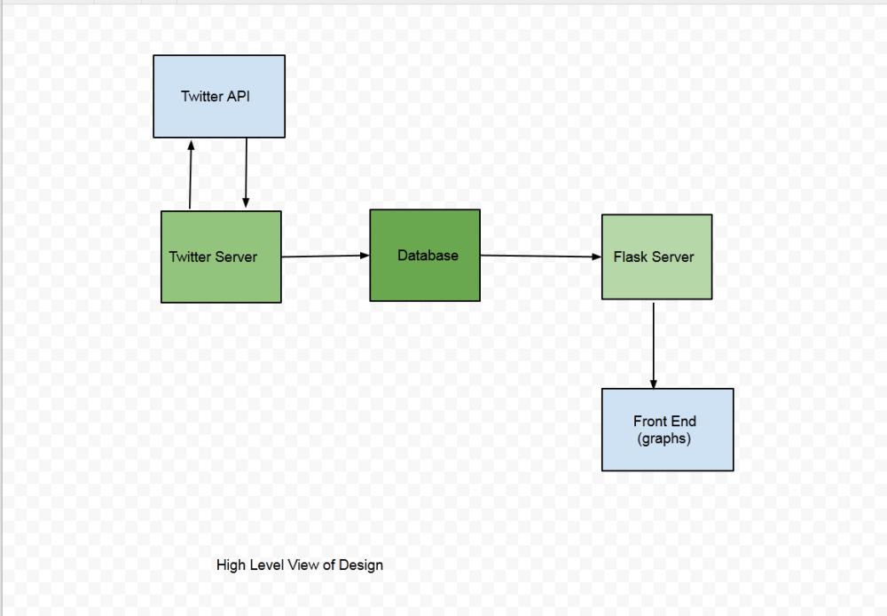 medium resolution of design6