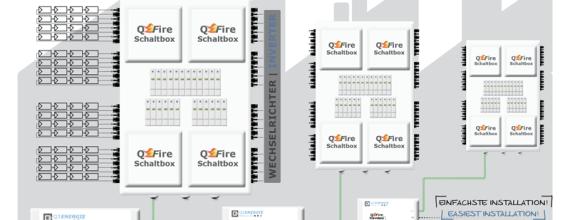 QFire BIG Feuerwehrschalter mit Überspannungsschutz Schaltschema