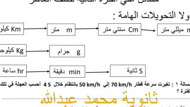 Photo of مسائل فيزياء عاشر على الفصل الاول ثانوية محمد المهيني