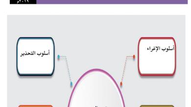 Photo of النحو المقرر لغة عربية الصف التاسع الفصل الثاني اعداد إيمان علي 2018-2019