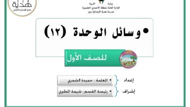 Photo of وسائل الوحدة الثانية عشر رياضيات الصف الأول اعداد حميدة الشمري مدرسة هدية