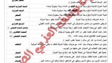 Photo of مراجعة فيزياء الجزء1 الصف الحادي عشر الفصل الثاني ثانوية يوسف العذبي الصباح