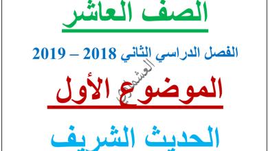 Photo of مذكرة لغة عربية درس لا تحاسدوا الصف العاشر أ.العشماوي 2019