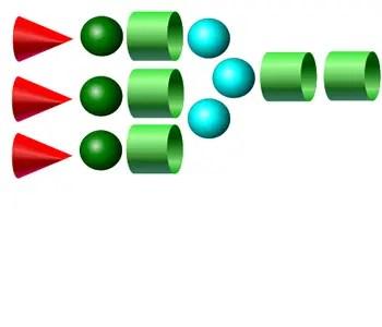 A3 2-AB glycan