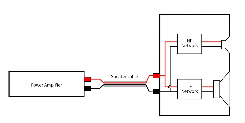how to wire speakers to amp diagram images