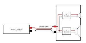 Biwiring Speakers: An exploration of the benefits