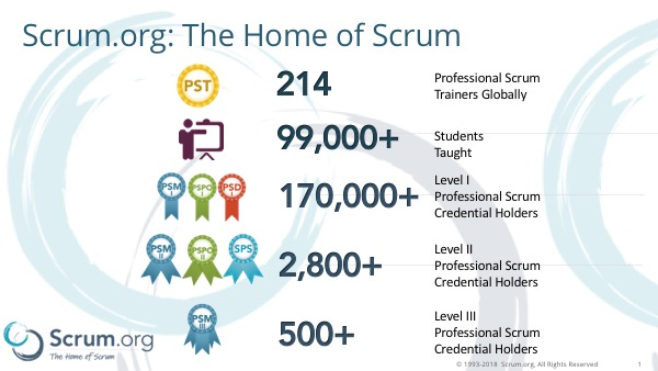 Scrum.org Certification Overview March 2018