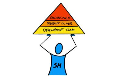 Scrum Master – co naprawdę robi, kim jest w organizacji, rola w transformacji