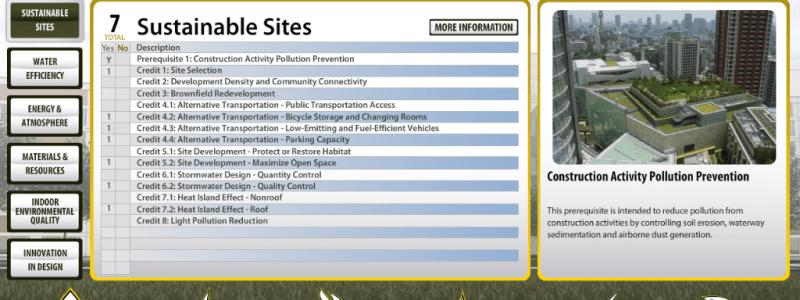 energy dashboard, qa graphics, eeed, ux design, LEED Checklist