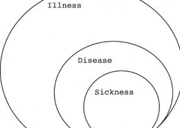 What is the difference between a disease and an illness?