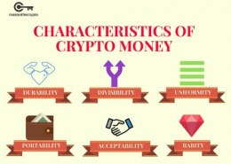 What are the characteristics of money?