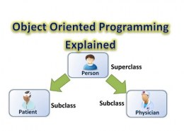Explain how object communicate with each other.