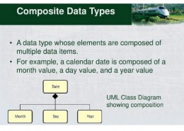 Why class is known as composite Data type?
