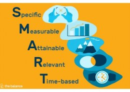What are the 5 smart objectives?