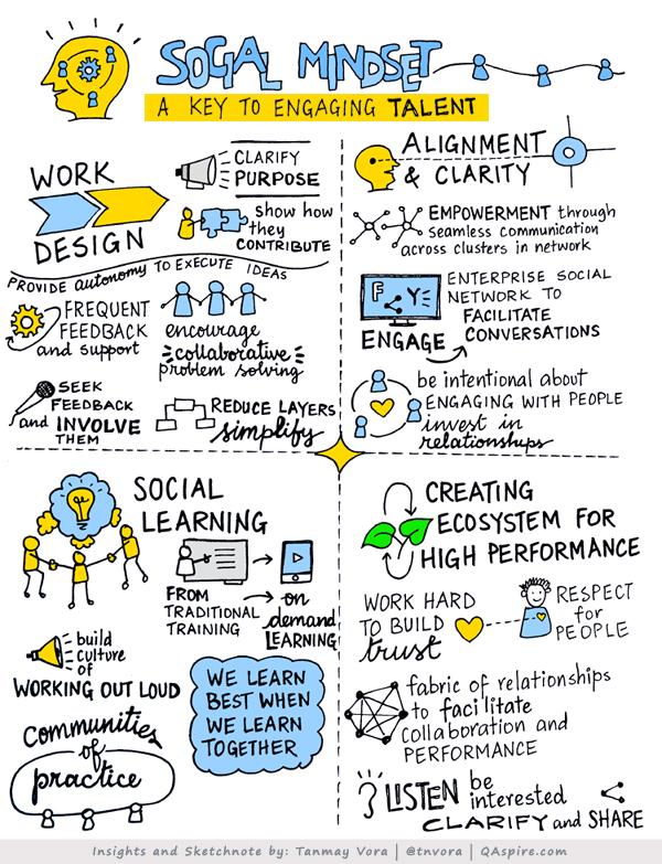 Social Mindset: A Key ...