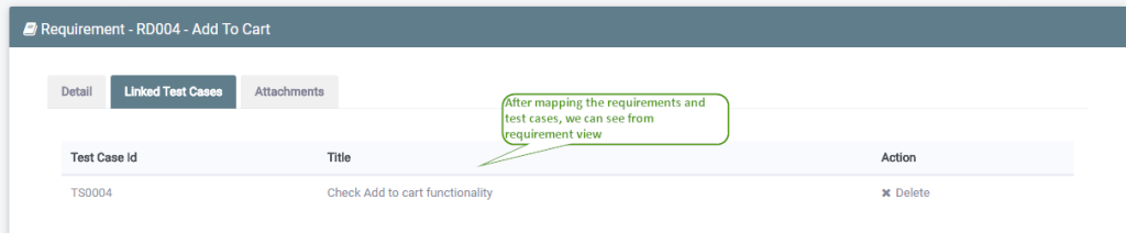 Linked Test Cases in Requirement