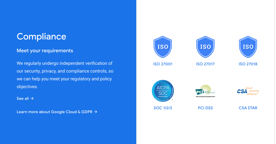 Google Cloud Compliance