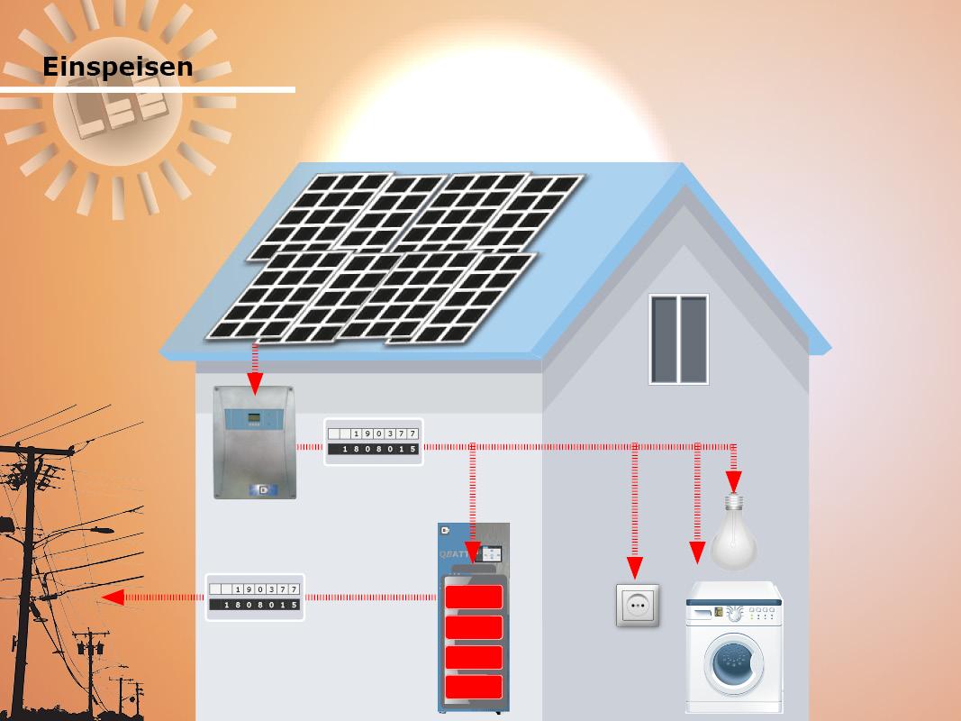 Stromspeicher einspeisen Batterie