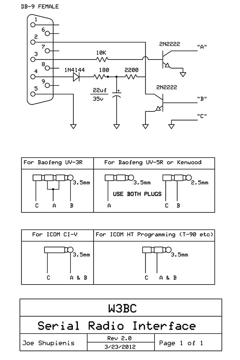medium resolution of signalink usb