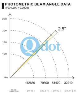 QB-7R DATA_1