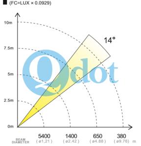 QS-50 DATA_1