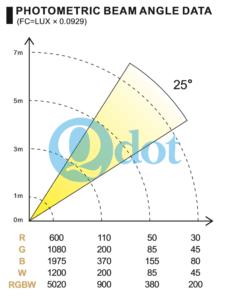 QP-016 DATA_1