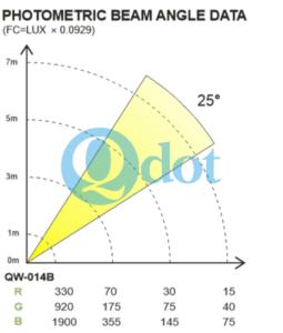 QW-014B DATA_1
