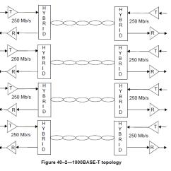 Rj 45 Cat6 Wiring Diagram Spa Gfci Mb 100 Rj45 Data Schema Mbps Vv Schwabenschamanen De U2022 Punch Down
