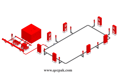 dry pipe sprinkler system riser diagram electrical panel wiring fire fighting systems | protection - qecpak pakistan
