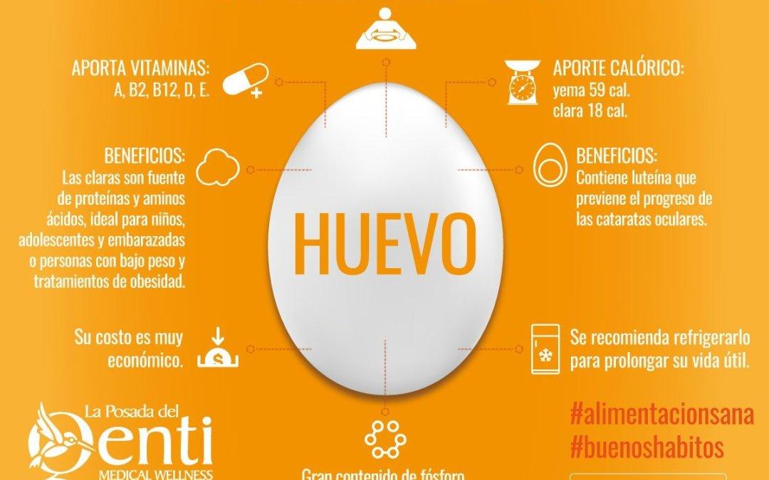Alimentación saludable: omelette de claras con vegetales (infografía)