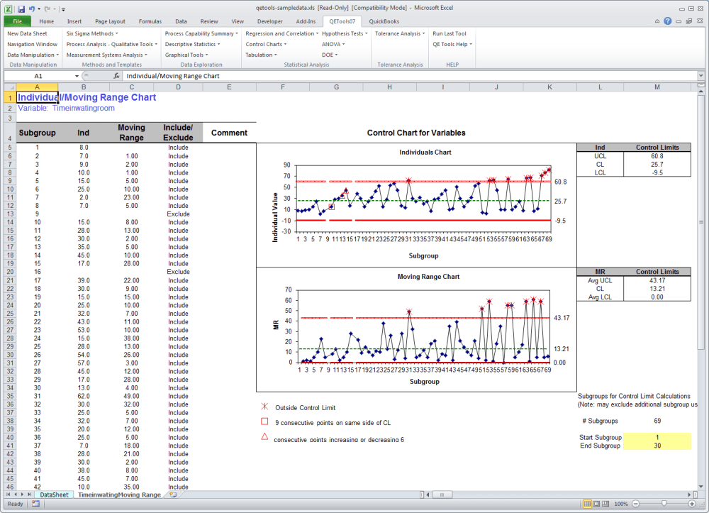medium resolution of qetools excel add in individual moving range control chart
