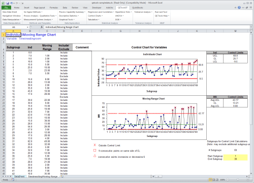 small resolution of qetools excel add in individual moving range control chart