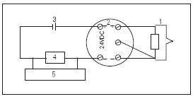 WSS Series bimetallic thermometers