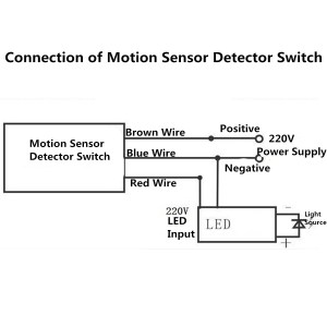 Outdoor 220V Automatic Infrared PIR Motion Sensor Switch