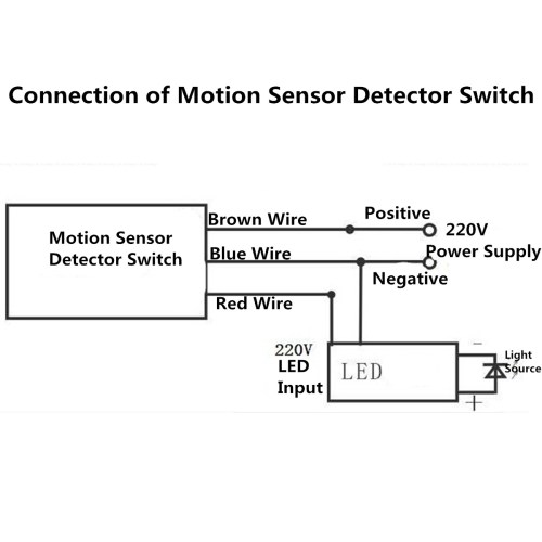 small resolution of outdoor 220v automatic infrared pir motion sensor switch wiring motion sensor outdoor lights motion detector light wiring diagram