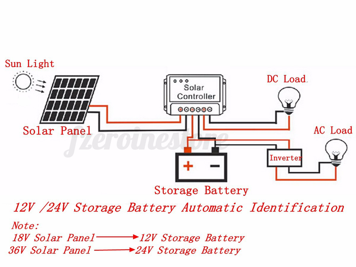 solar panel charge controller circuit diagram mitosis and meiosis stages new 10a 12v 24v battery auto