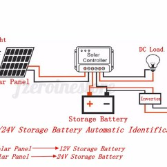 Wiring Diagram For Solar Panel To Battery Sewing Machine Bobbin Threading Size Car Order Of Autos Post
