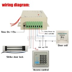 Door Entry Systems Wiring Diagram Cat6 Patch Panel Rfid Access Control Electric Lock Magnetic Id