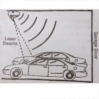 Garagen Parkhilfe Einparkhilfe Garage Park Laser System ...