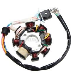 pit bike wiring diagram cc images coolster atv solenoid wiring diagram 110 atv wiring schematics [ 1200 x 1200 Pixel ]