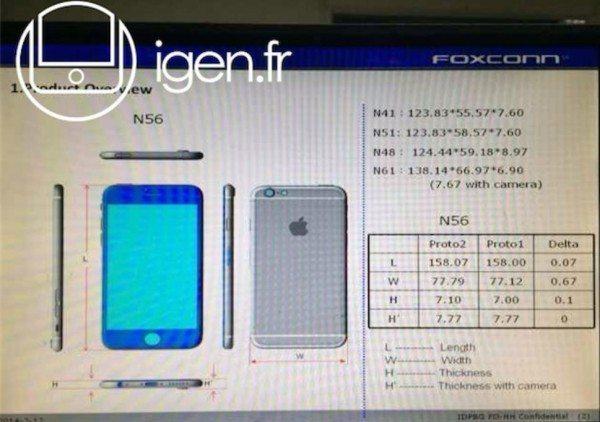 Esquemas del iPhone 6 de Apple