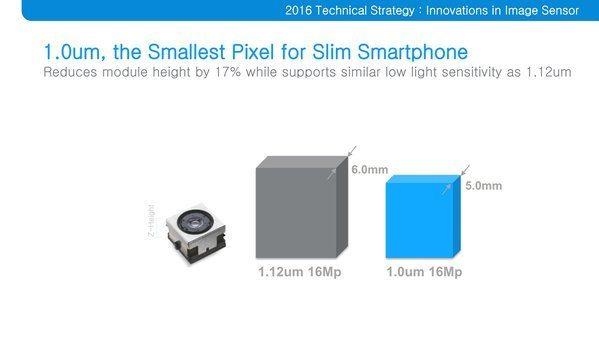 Sensor BRITECELL de Samsung