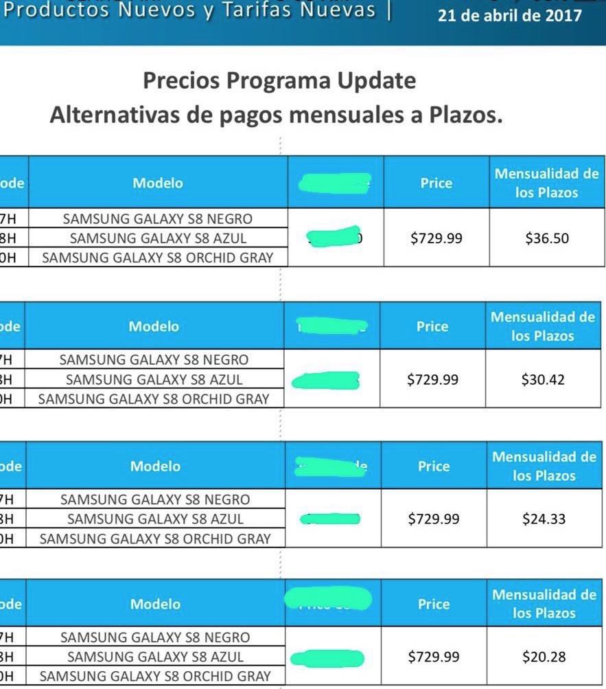 Galaxy S8: Precios Programa Claro Update