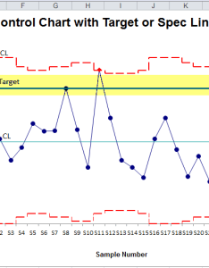 Add target goal or speci limit to control chart also line spec limits charts rh qimacros