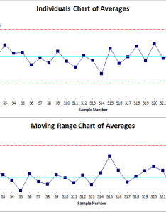 Iniduals moving range chart also  mr  in excel within and between rh qimacros