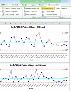 also move embedded excel charts to chart sheet rh qimacros
